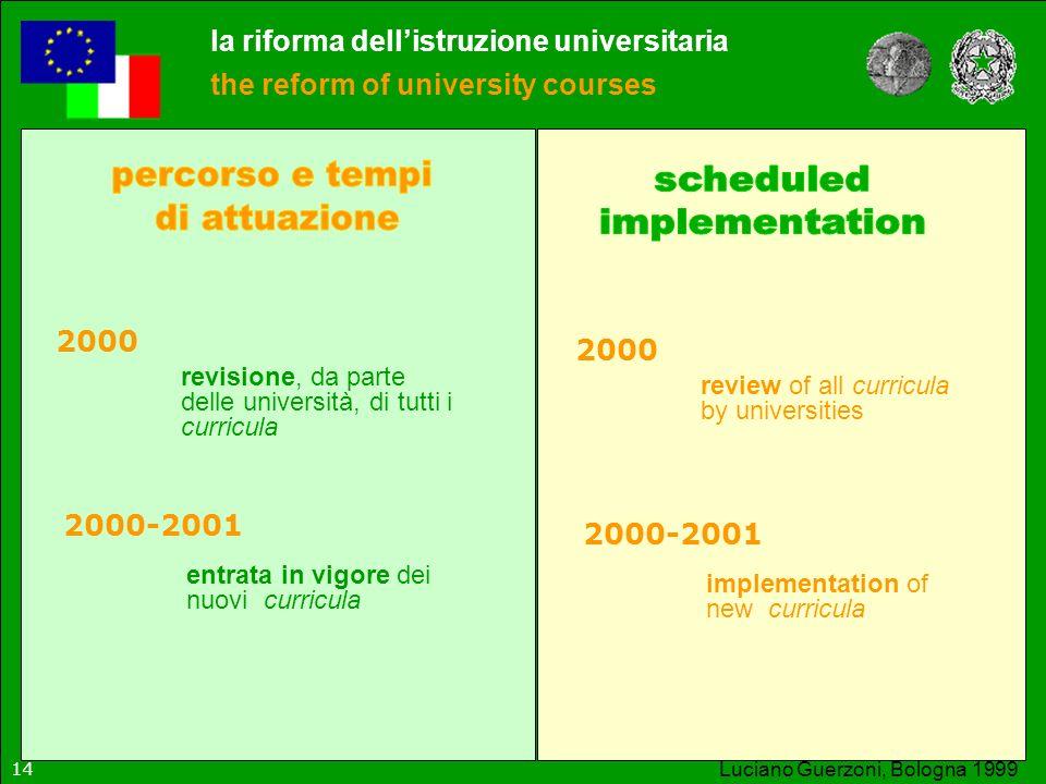 la riforma dellistruzione universitaria the reform of university courses Luciano Guerzoni, Bologna 1999 revisione, da parte delle università, di tutti