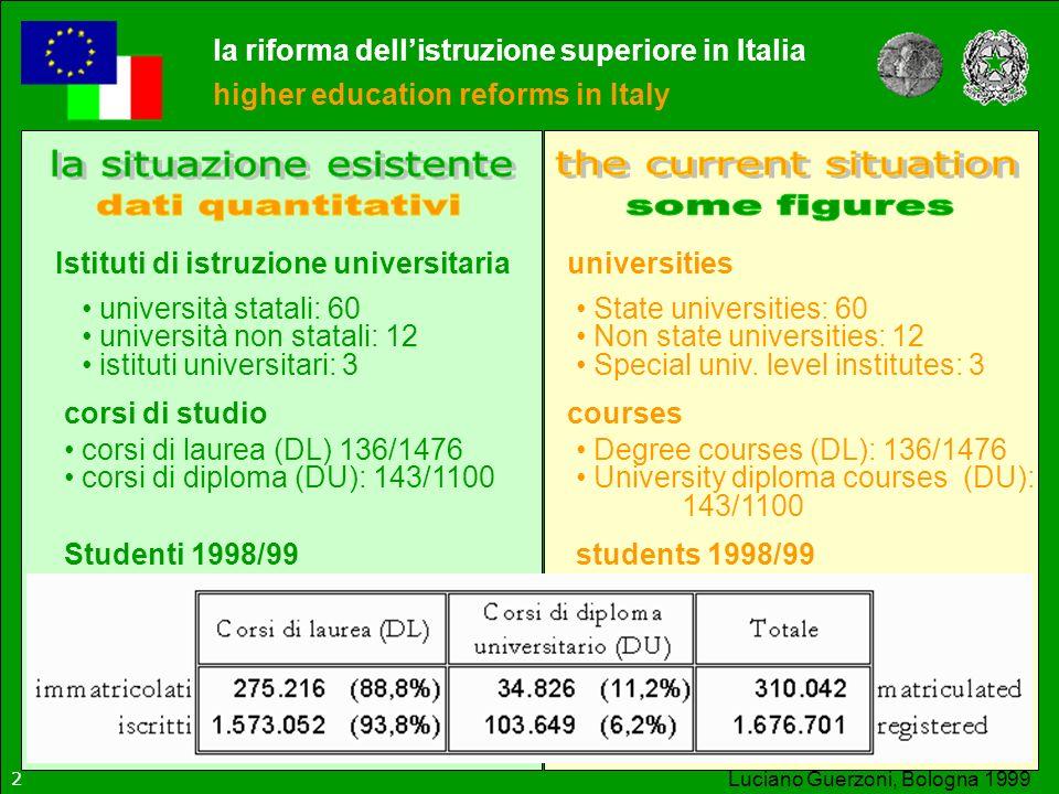 Luciano Guerzoni, Bologna 1999 la riforma dellistruzione superiore in Italia higher education reforms in Italy students matriculated students graduates 3
