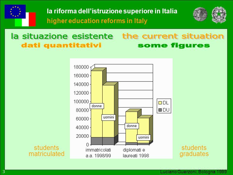 Luciano Guerzoni, Bologna 1999 la riforma dellistruzione superiore in Italia higher education reforms in Italy students matriculated students graduate