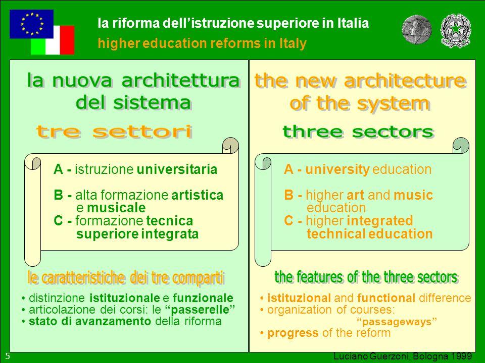 Luciano Guerzoni, Bologna 1999 la riforma dellistruzione superiore in Italia higher education reforms in Italy A - istruzione universitaria B - alta f