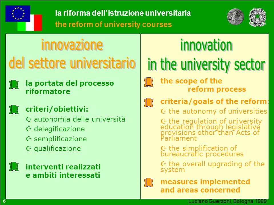 Luciano Guerzoni, Bologna 1999 la riforma dellistruzione universitaria the reform of university courses the scope of the reform process criteria/goals
