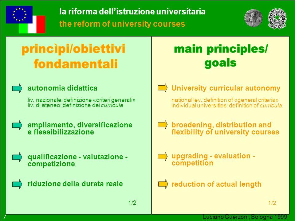 la riforma dellistruzione universitaria the reform of university courses Luciano Guerzoni, Bologna 1999 autonomia didattica liv. nazionale: definizion