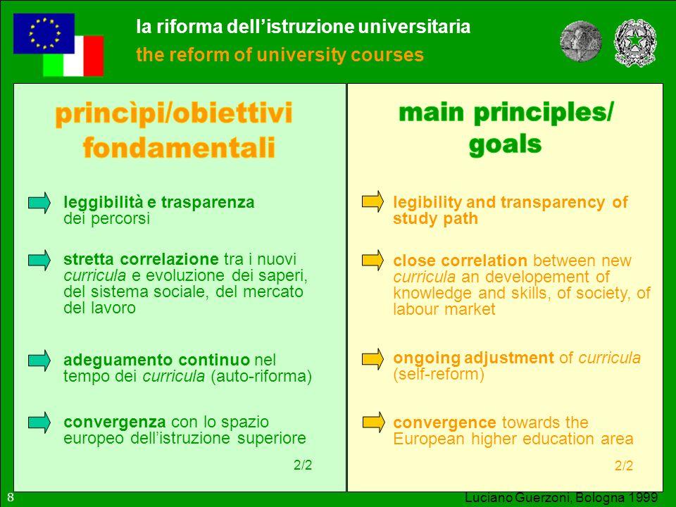 la riforma dellistruzione universitaria the reform of university courses Luciano Guerzoni, Bologna 1999 regolamento generale (c.d.