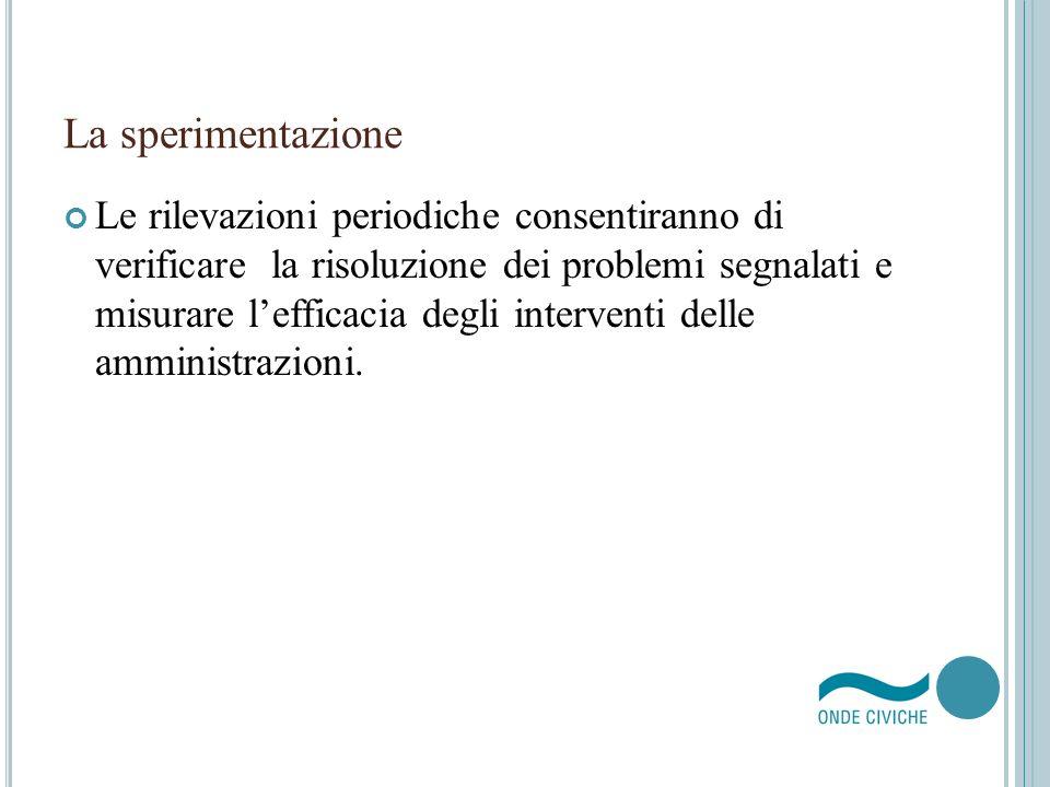 La sperimentazione Le rilevazioni periodiche consentiranno di verificare la risoluzione dei problemi segnalati e misurare lefficacia degli interventi