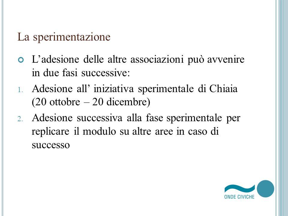 La sperimentazione Ladesione delle altre associazioni può avvenire in due fasi successive: 1. Adesione all iniziativa sperimentale di Chiaia (20 ottob