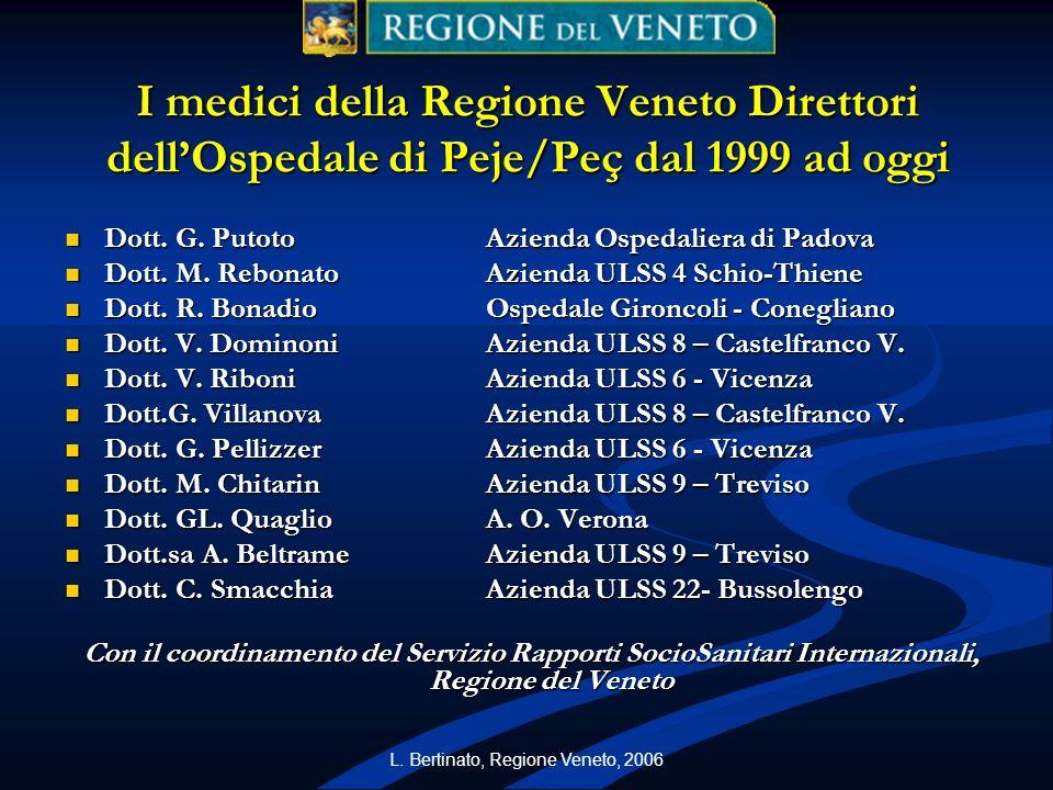 L. Bertinato, Regione Veneto, 2006 I medici della Regione Veneto Direttori dellOspedale di Peje/Peç dal 1999 ad oggi Dott. G. PutotoAzienda Ospedalier