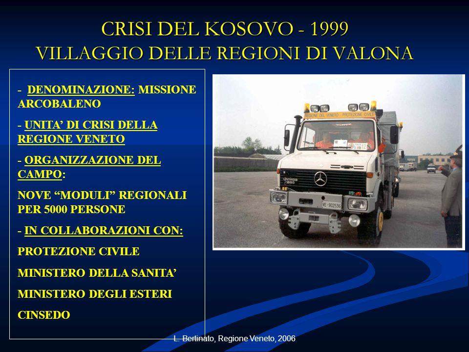 L. Bertinato, Regione Veneto, 2006 CRISI DEL KOSOVO - 1999 VILLAGGIO DELLE REGIONI DI VALONA - DENOMINAZIONE: MISSIONE ARCOBALENO - UNITA DI CRISI DEL