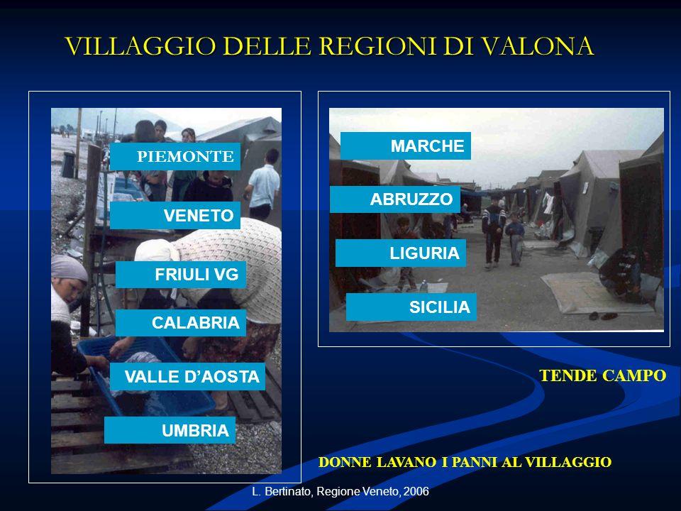 L. Bertinato, Regione Veneto, 2006 VILLAGGIO DELLE REGIONI DI VALONA TENDE CAMPO DONNE LAVANO I PANNI AL VILLAGGIO PIEMONTE VENETO LIGURIA ABRUZZO MAR
