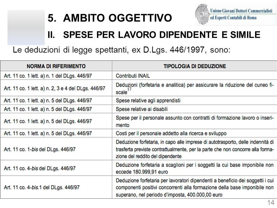 5.AMBITO OGGETTIVO II.SPESE PER LAVORO DIPENDENTE E SIMILE 14 Le deduzioni di legge spettanti, ex D.Lgs. 446/1997, sono: