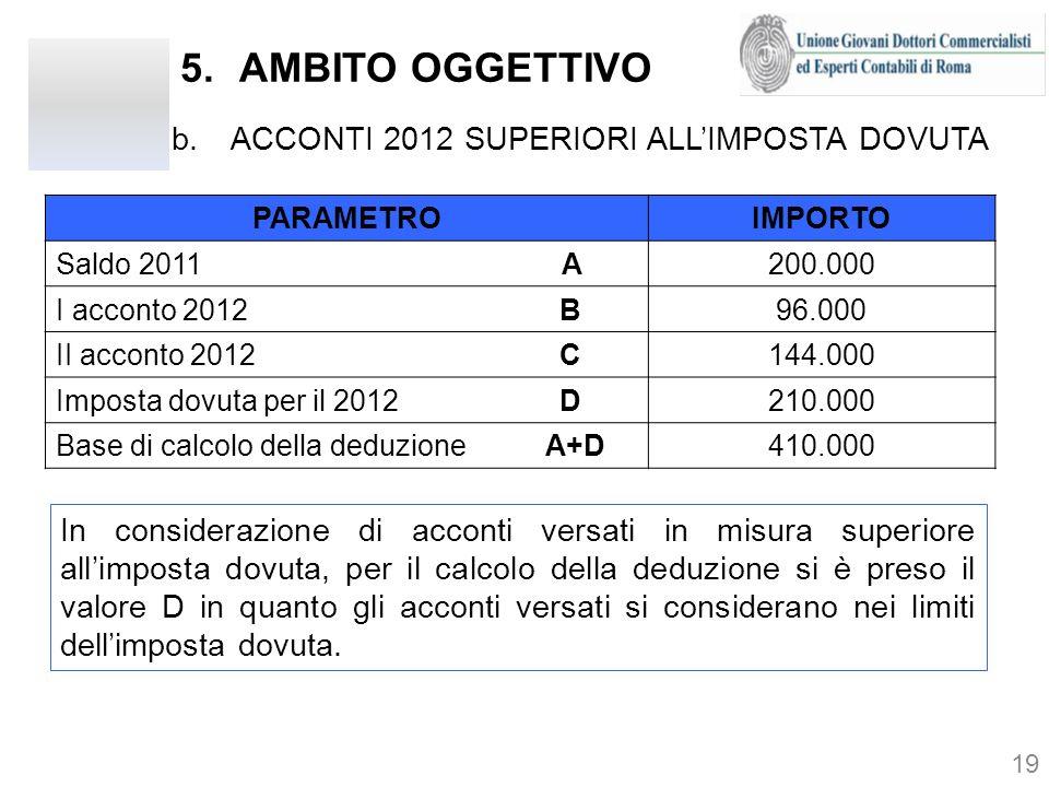 5.AMBITO OGGETTIVO 19 PARAMETROIMPORTO Saldo 2011 A200.000 I acconto 2012 B96.000 II acconto 2012 C144.000 Imposta dovuta per il 2012 D210.000 Base di