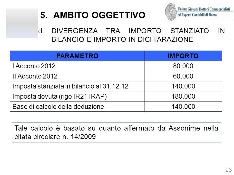 5.AMBITO OGGETTIVO 23 PARAMETROIMPORTO I Acconto 201280.000 II Acconto 201260.000 Imposta stanziata in bilancio al 31.12.12140.000 Imposta dovuta (rig