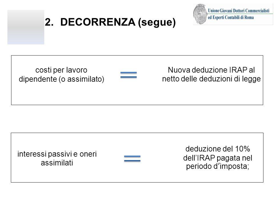 2.DECORRENZA (segue) deduzione del 10% dellIRAP pagata nel periodo dimposta; interessi passivi e oneri assimilati costi per lavoro dipendente (o assim