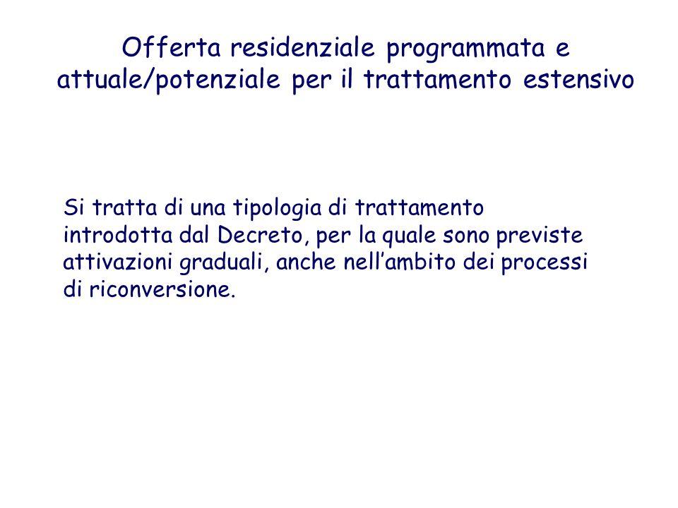 Offerta residenziale programmata e attuale/potenziale per il trattamento estensivo Si tratta di una tipologia di trattamento introdotta dal Decreto, p