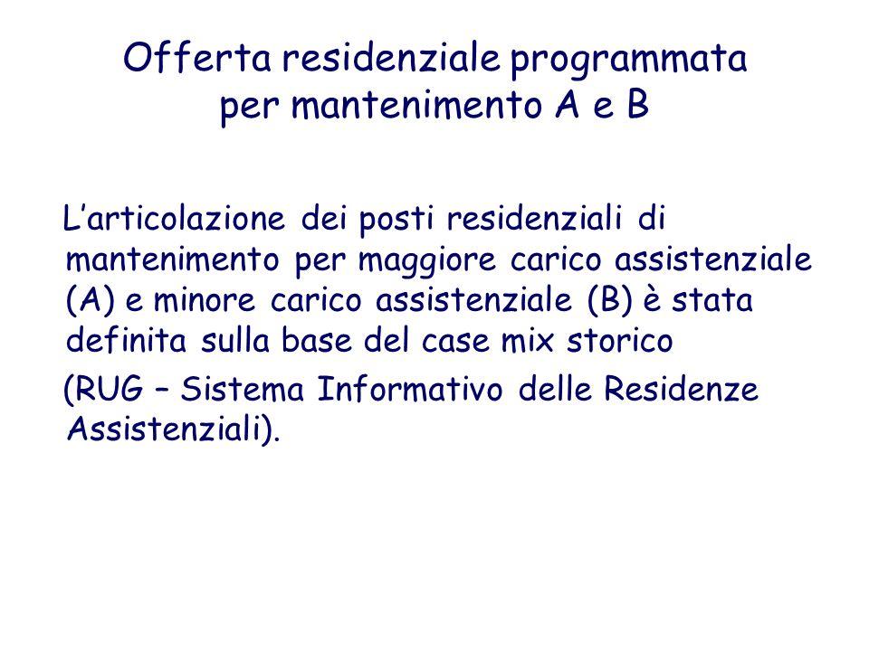 Offerta residenziale programmata per mantenimento A e B Larticolazione dei posti residenziali di mantenimento per maggiore carico assistenziale (A) e