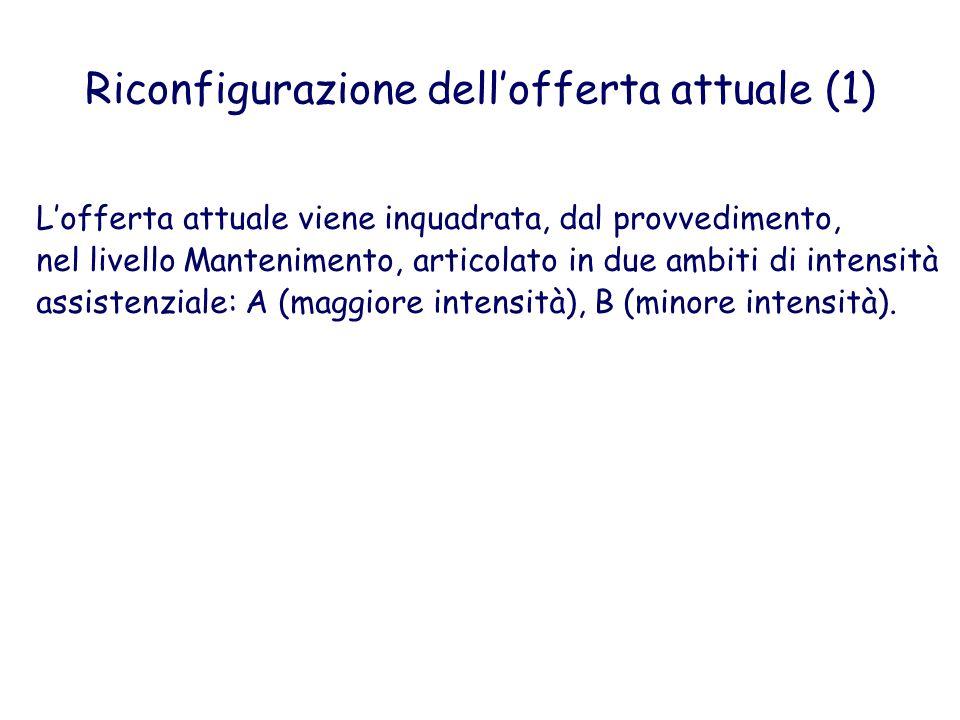 Riconfigurazione dellofferta attuale (1) Lofferta attuale viene inquadrata, dal provvedimento, nel livello Mantenimento, articolato in due ambiti di i