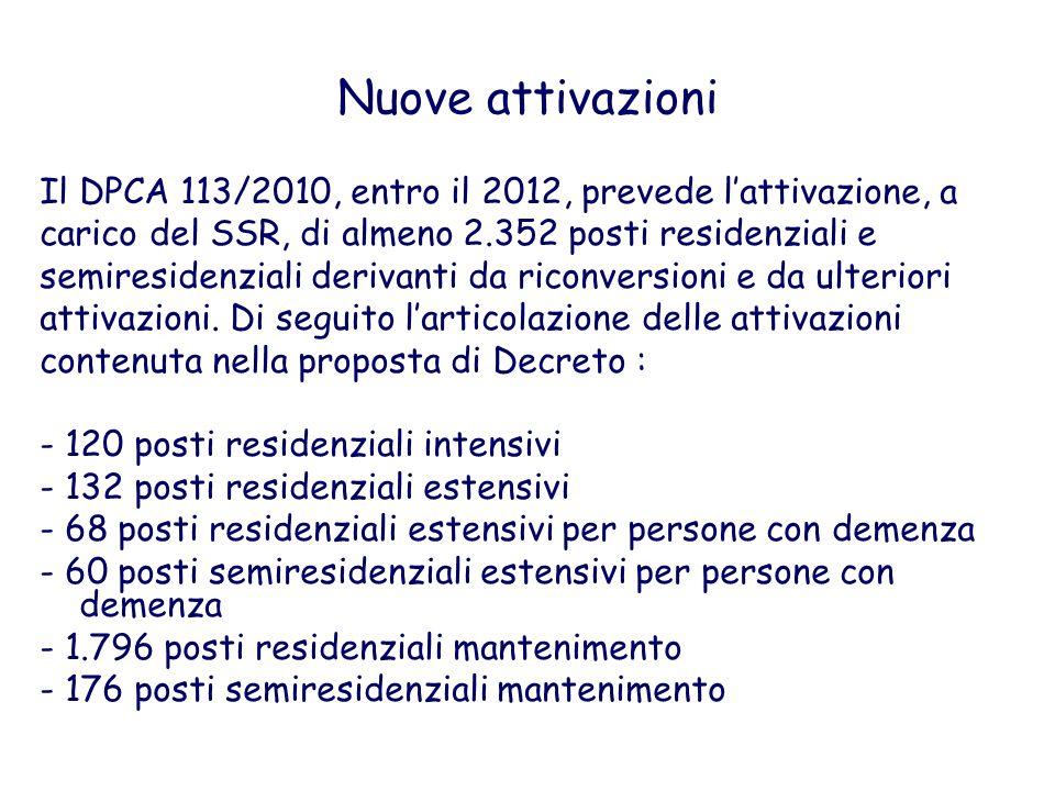 Nuove attivazioni Il DPCA 113/2010, entro il 2012, prevede lattivazione, a carico del SSR, di almeno 2.352 posti residenziali e semiresidenziali deriv