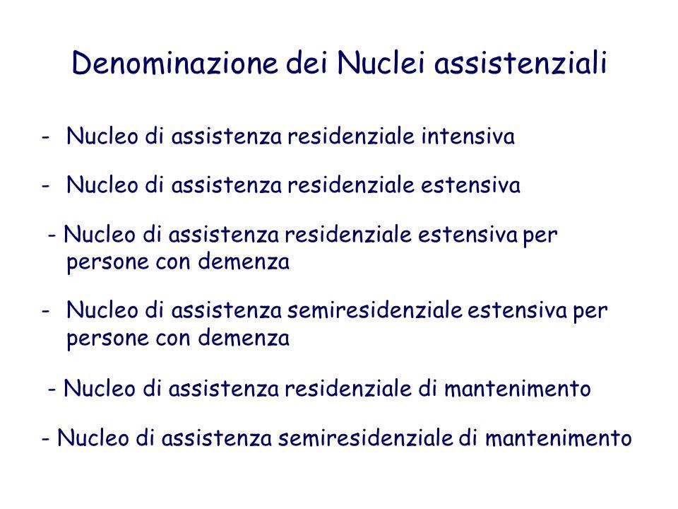 Denominazione dei Nuclei assistenziali -Nucleo di assistenza residenziale intensiva -Nucleo di assistenza residenziale estensiva - Nucleo di assistenz