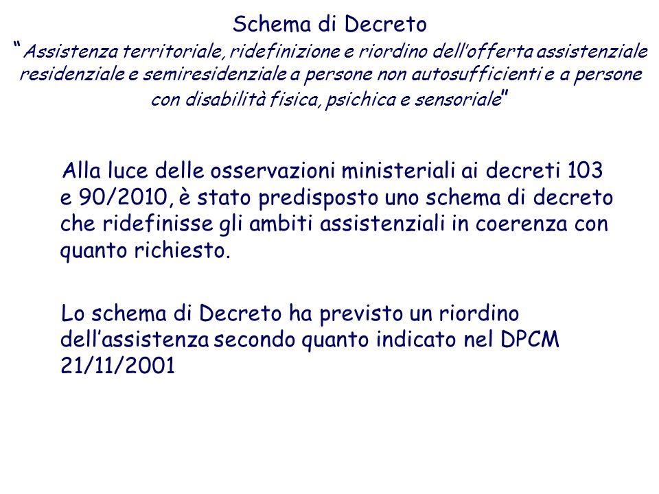 Schema di Decreto Assistenza territoriale, ridefinizione e riordino dellofferta assistenziale residenziale e semiresidenziale a persone non autosuffic