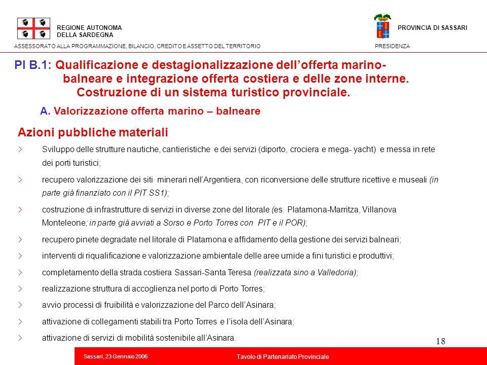 18 Titolo della presentazione REGIONE AUTONOMA DELLA SARDEGNA Sassari, 23 Gennaio 2006 2 Tavolo di Partenariato Provinciale ASSESSORATO ALLA PROGRAMMA
