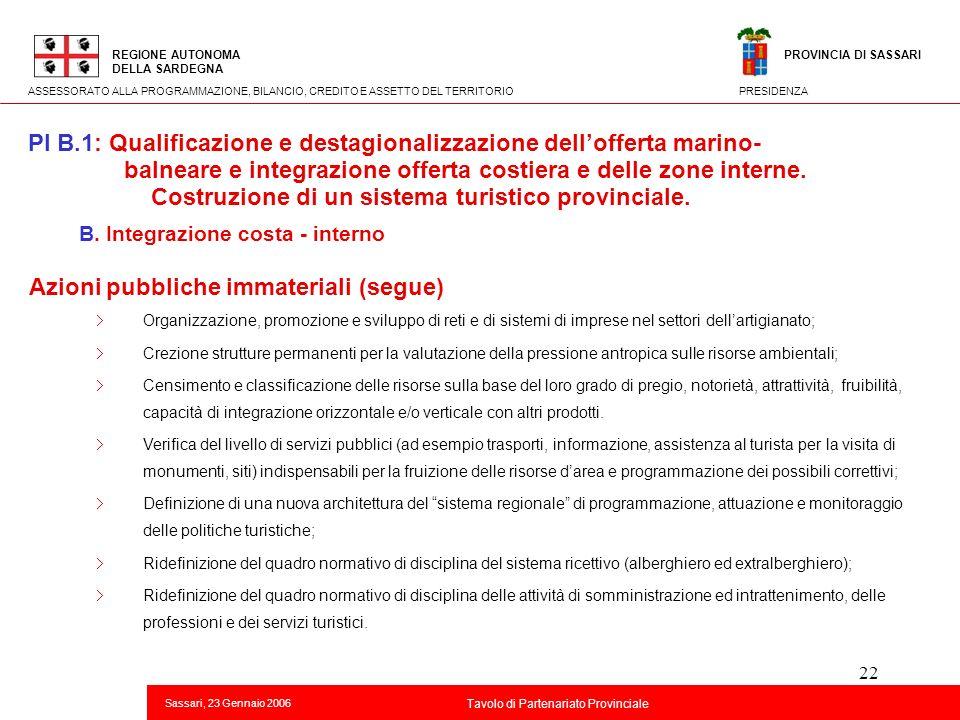 22 Azioni pubbliche immateriali (segue) Organizzazione, promozione e sviluppo di reti e di sistemi di imprese nel settori dellartigianato; Crezione st