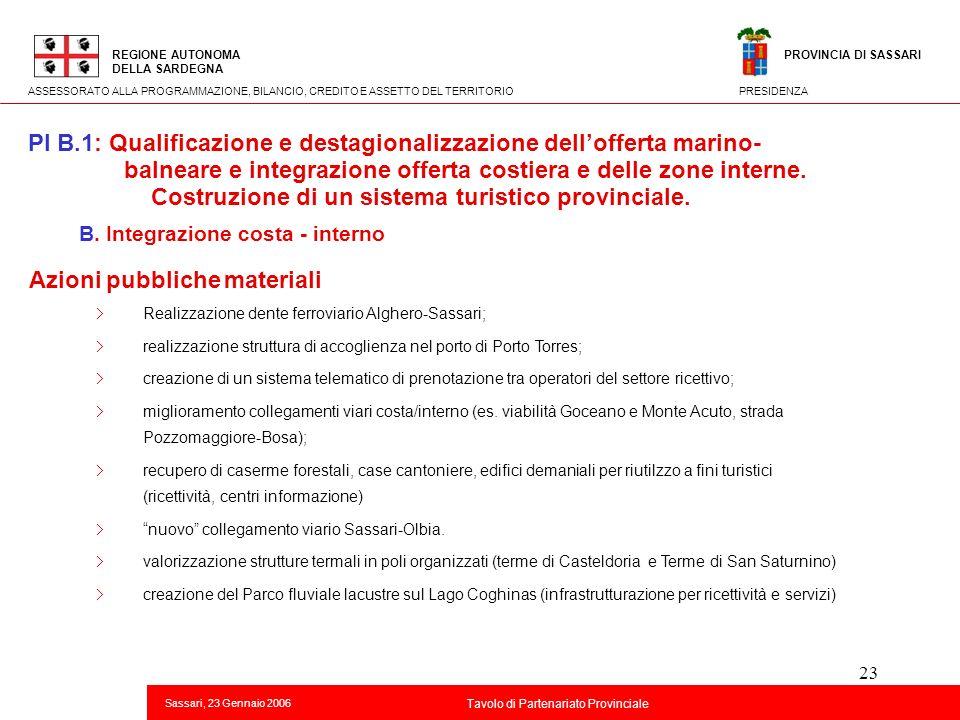 23 Titolo della presentazione REGIONE AUTONOMA DELLA SARDEGNA Sassari, 23 Gennaio 2006 2 Tavolo di Partenariato Provinciale ASSESSORATO ALLA PROGRAMMA