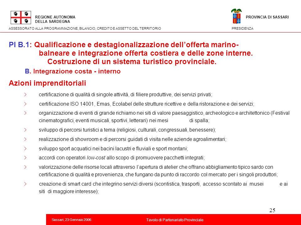 25 Titolo della presentazione REGIONE AUTONOMA DELLA SARDEGNA Sassari, 23 Gennaio 2006 2 Tavolo di Partenariato Provinciale ASSESSORATO ALLA PROGRAMMA
