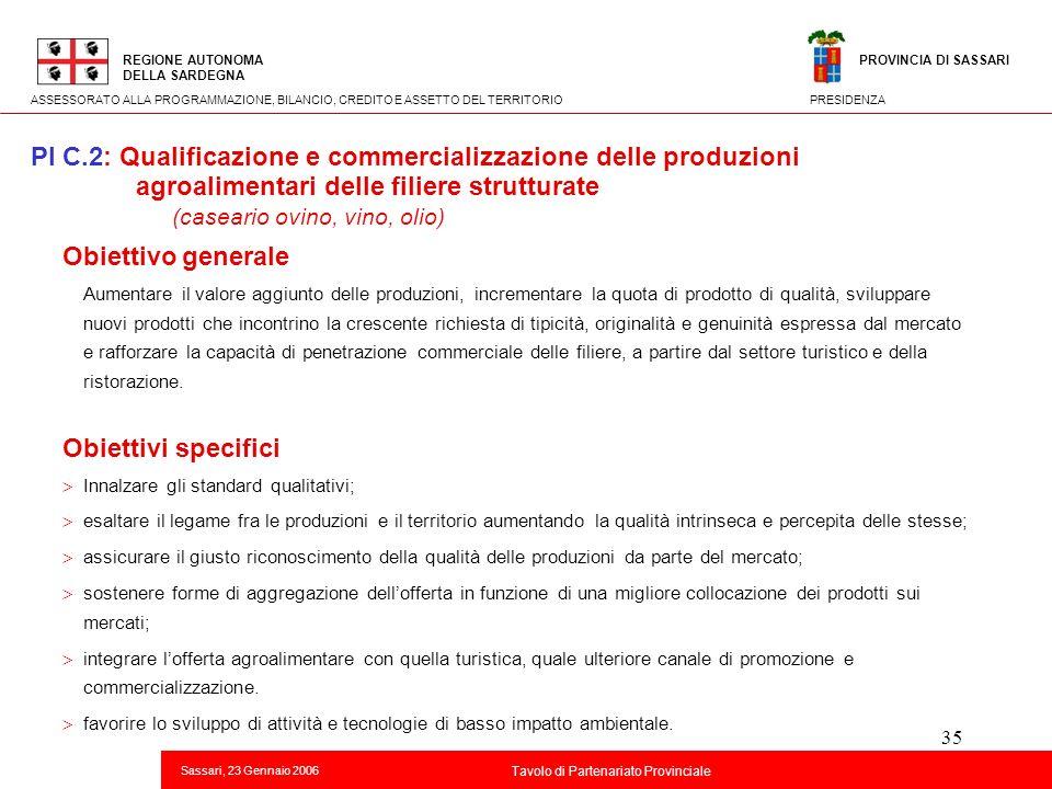 35 Titolo della presentazione REGIONE AUTONOMA DELLA SARDEGNA Sassari, 23 Gennaio 2006 2 Tavolo di Partenariato Provinciale ASSESSORATO ALLA PROGRAMMA