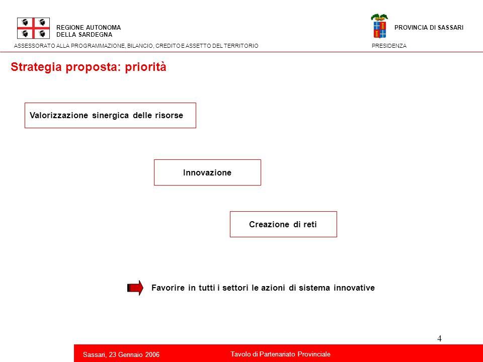 4 Strategia proposta: priorità Titolo della presentazione REGIONE AUTONOMA DELLA SARDEGNA Sassari, 23 Gennaio 2006 2 Tavolo di Partenariato Provincial