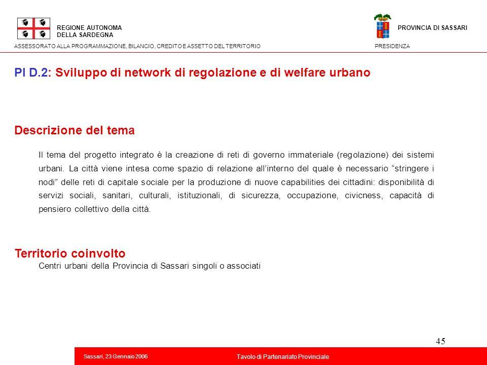45 Descrizione del tema Il tema del progetto integrato è la creazione di reti di governo immateriale (regolazione) dei sistemi urbani. La città viene