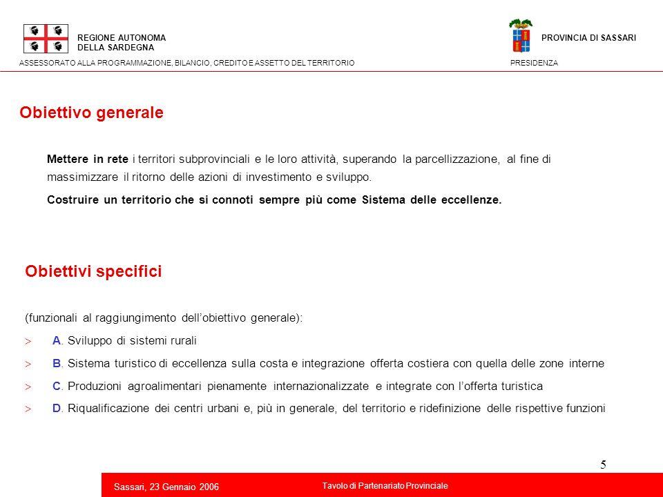 6 Titolo della presentazione REGIONE AUTONOMA DELLA SARDEGNA Sassari, 23 Gennaio 2006 2 Tavolo di Partenariato Provinciale ASSESSORATO ALLA PROGRAMMAZIONE, BILANCIO, CREDITO E ASSETTO DEL TERRITORIO Linea dintervento A PI A.1/n: Trasformazione delle aree rurali in Sistemi rurali Linea dintervento B PI B.1: Qualificazione e destagionalizzazione dellofferta marino-balneare e integrazione offerta costiera e delle zone interne.