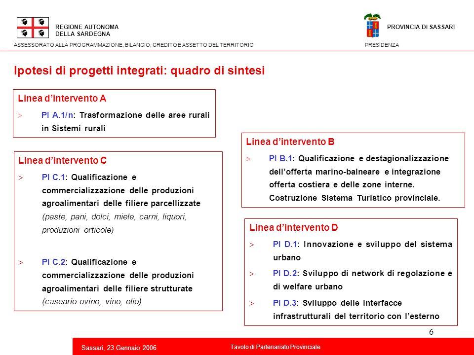 6 Titolo della presentazione REGIONE AUTONOMA DELLA SARDEGNA Sassari, 23 Gennaio 2006 2 Tavolo di Partenariato Provinciale ASSESSORATO ALLA PROGRAMMAZ