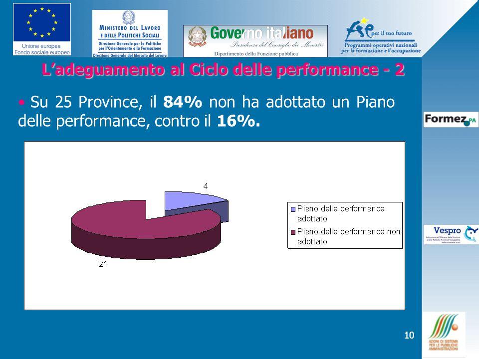 10 Ladeguamento al Ciclo delle performance - 2 Ladeguamento al Ciclo delle performance - 2 Su 25 Province, il 84% non ha adottato un Piano delle perfo