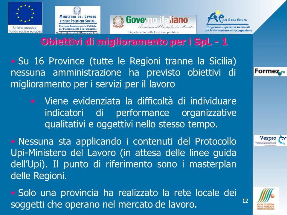 12 Obiettivi di miglioramento per i SpL - 1 Obiettivi di miglioramento per i SpL - 1 Su 16 Province (tutte le Regioni tranne la Sicilia) nessuna ammin