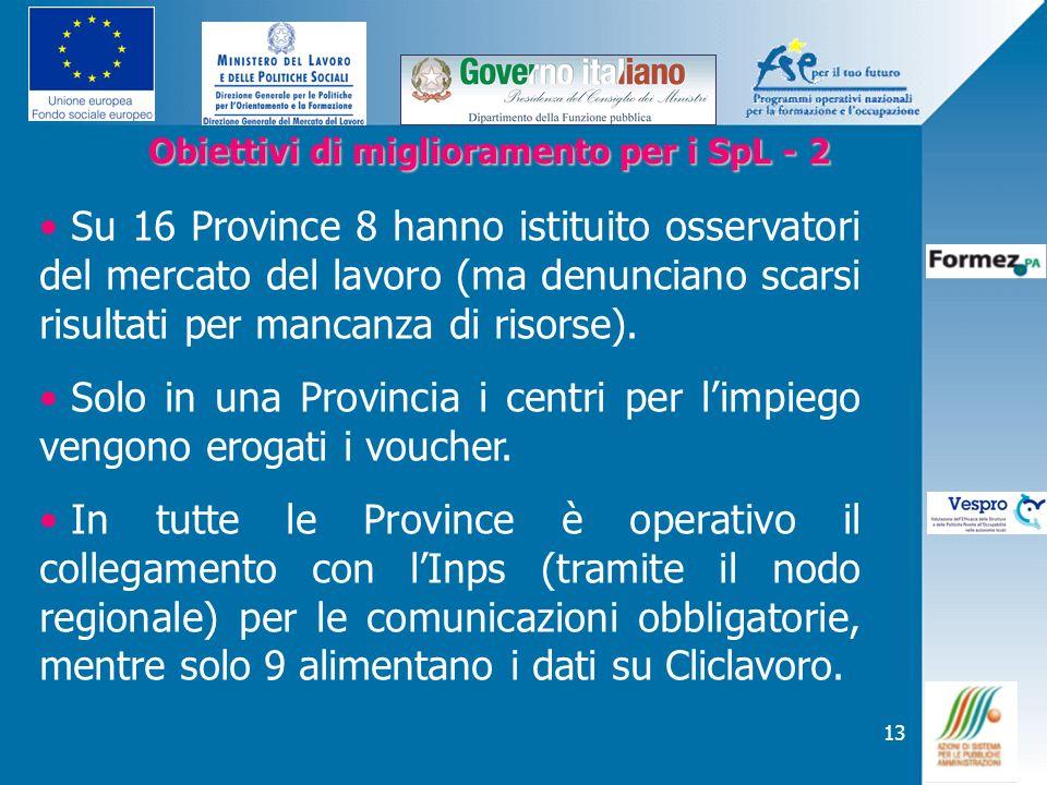 13 Obiettivi di miglioramento per i SpL - 2 Obiettivi di miglioramento per i SpL - 2 Su 16 Province 8 hanno istituito osservatori del mercato del lavo