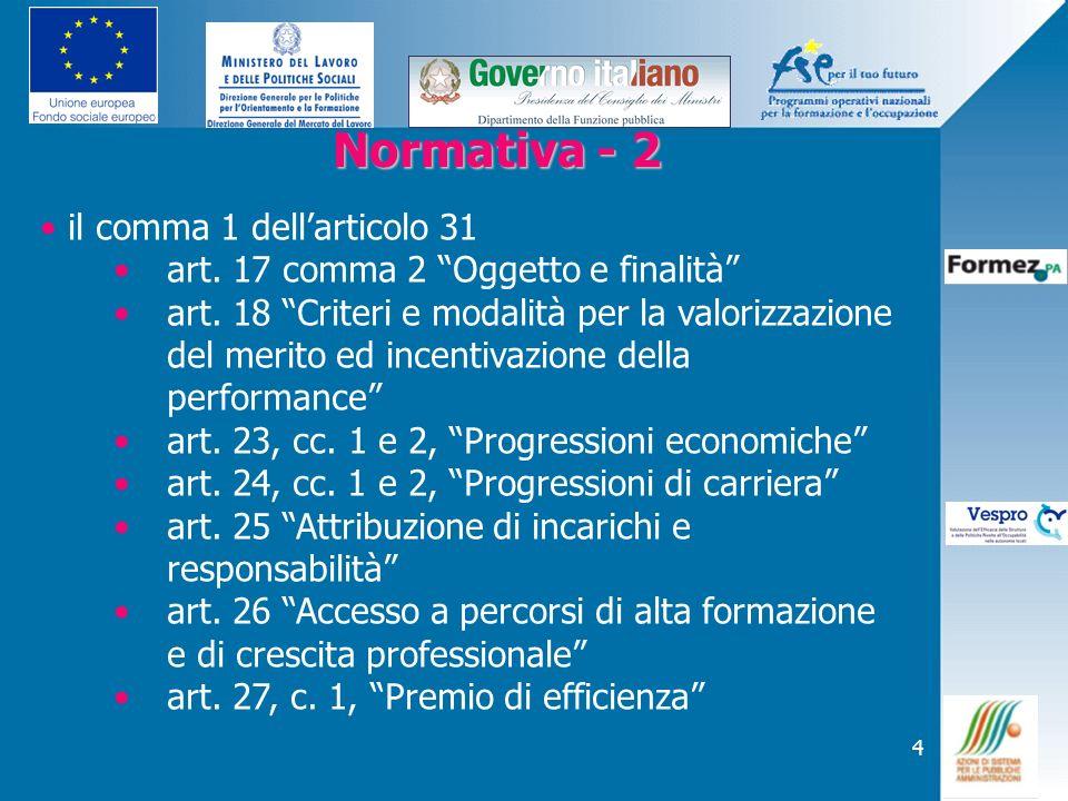 4 Normativa - 2 Normativa - 2 il comma 1 dellarticolo 31 art. 17 comma 2 Oggetto e finalità art. 18 Criteri e modalità per la valorizzazione del merit