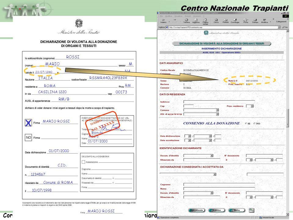 Centro Nazionale Trapianti Corso rivolto agli operatori ASL: Registrazione dichiarazioni di volontà. 10 appartenenza 23/07/1940 NAPOLINA ITALIA RSSMRA