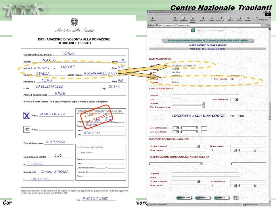Centro Nazionale Trapianti Corso rivolto agli operatori ASL: Registrazione dichiarazioni di volontà. 11 appartenenza 23/07/1940 NAPOLINA ITALIA RSSMRA