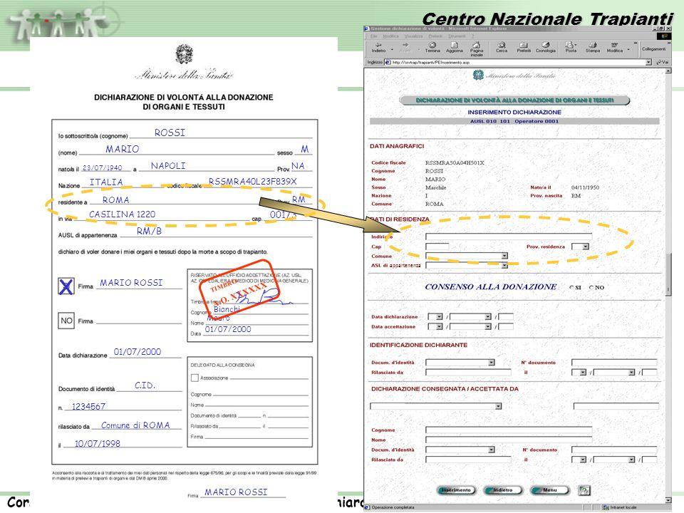 Centro Nazionale Trapianti Corso rivolto agli operatori ASL: Registrazione dichiarazioni di volontà. 12 appartenenza 23/07/1940 NAPOLINA ITALIA RSSMRA