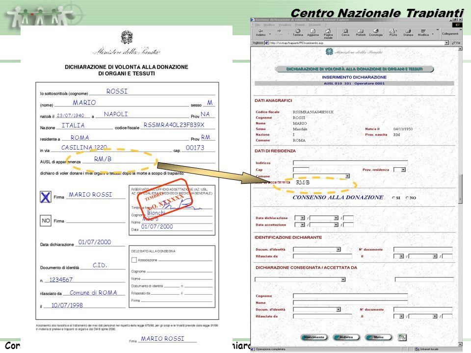 Centro Nazionale Trapianti Corso rivolto agli operatori ASL: Registrazione dichiarazioni di volontà. 13 appartenenza RM/B 23/07/1940 NAPOLINA ITALIA R
