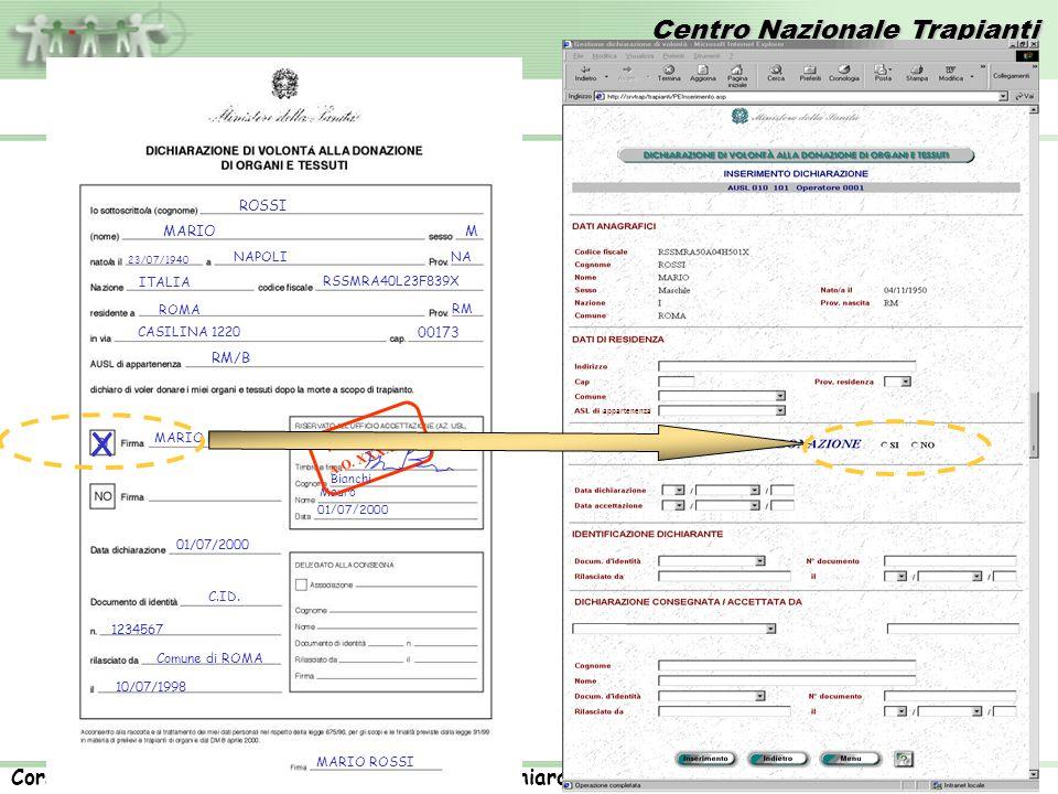 Centro Nazionale Trapianti Corso rivolto agli operatori ASL: Registrazione dichiarazioni di volontà. 14 appartenenza 23/07/1940 NAPOLINA ITALIA RSSMRA