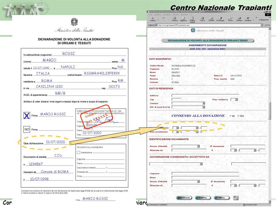 Centro Nazionale Trapianti Corso rivolto agli operatori ASL: Registrazione dichiarazioni di volontà. 15 appartenenza 23/07/1940 NAPOLINA ITALIA RSSMRA