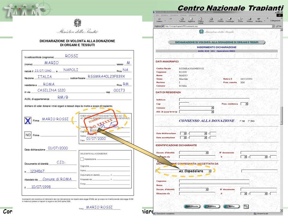 Centro Nazionale Trapianti Corso rivolto agli operatori ASL: Registrazione dichiarazioni di volontà. 17 appartenenza 23/07/1940 NAPOLINA ITALIA RSSMRA
