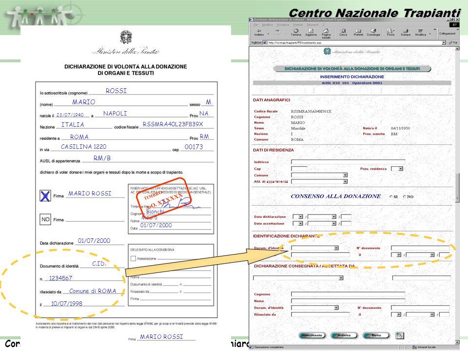Centro Nazionale Trapianti Corso rivolto agli operatori ASL: Registrazione dichiarazioni di volontà. 19 appartenenza 23/07/1940 NAPOLINA ITALIA RSSMRA