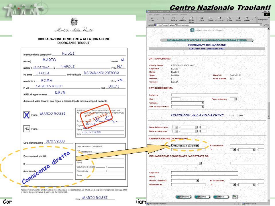 Centro Nazionale Trapianti Corso rivolto agli operatori ASL: Registrazione dichiarazioni di volontà. 20 appartenenza 23/07/1940 NAPOLINA ITALIA RSSMRA