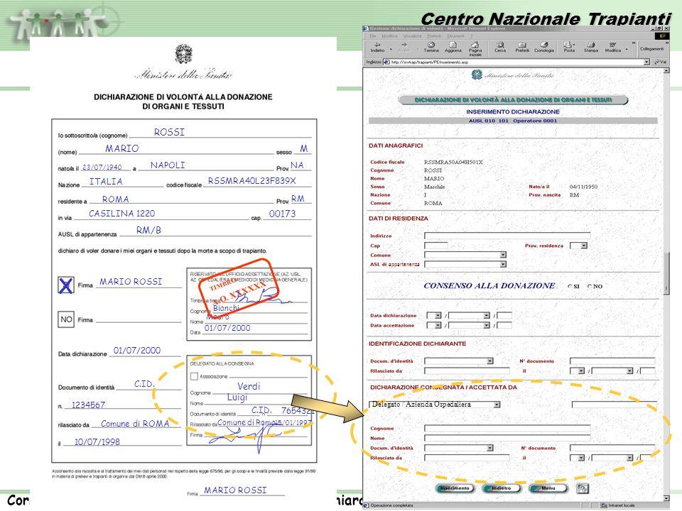 Centro Nazionale Trapianti Corso rivolto agli operatori ASL: Registrazione dichiarazioni di volontà. 21 appartenenza 23/07/1940 NAPOLINA ITALIA RSSMRA