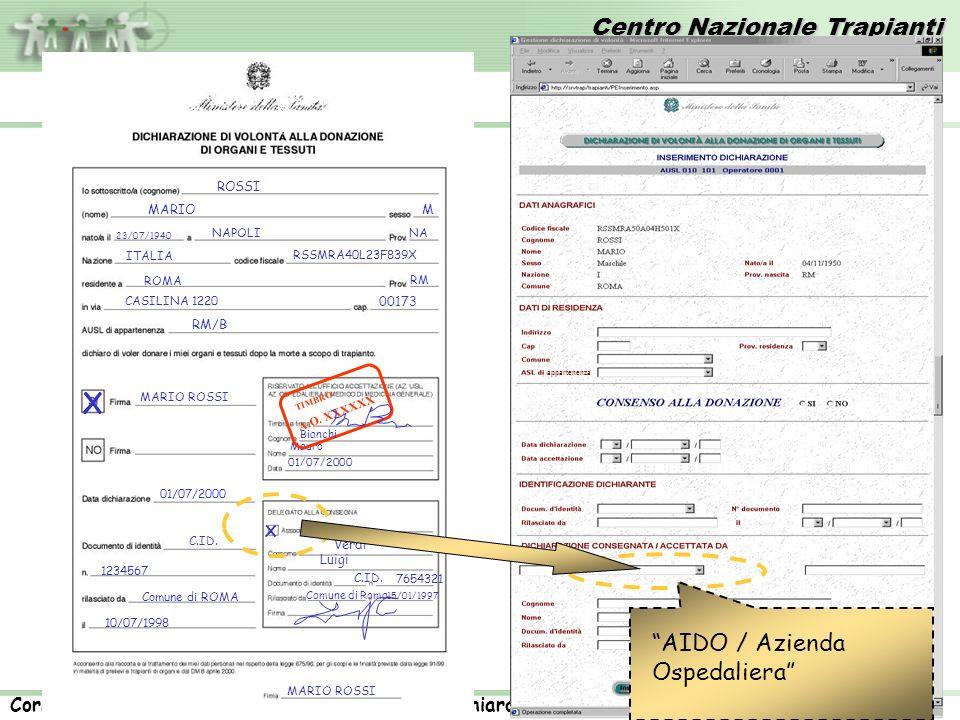 Centro Nazionale Trapianti Corso rivolto agli operatori ASL: Registrazione dichiarazioni di volontà. 22 appartenenza 23/07/1940 NAPOLINA ITALIA RSSMRA