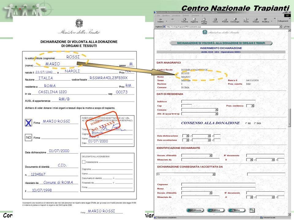 Centro Nazionale Trapianti Corso rivolto agli operatori ASL: Registrazione dichiarazioni di volontà. 8 appartenenza 23/07/1940 NAPOLINA ITALIA RSSMRA4