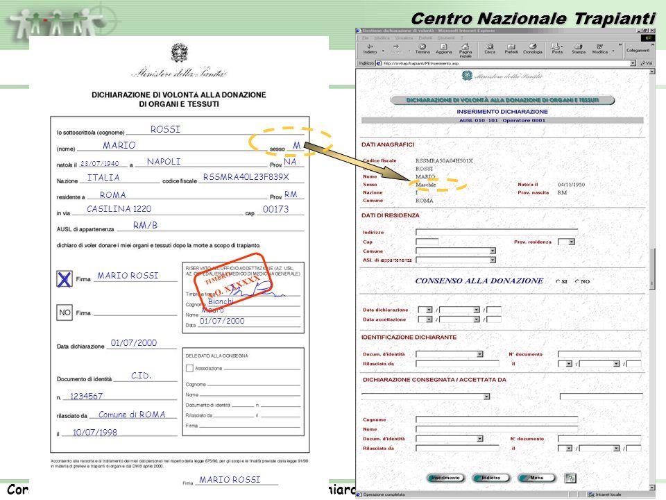 Centro Nazionale Trapianti Corso rivolto agli operatori ASL: Registrazione dichiarazioni di volontà. 9 appartenenza 23/07/1940 NAPOLINA ITALIA RSSMRA4