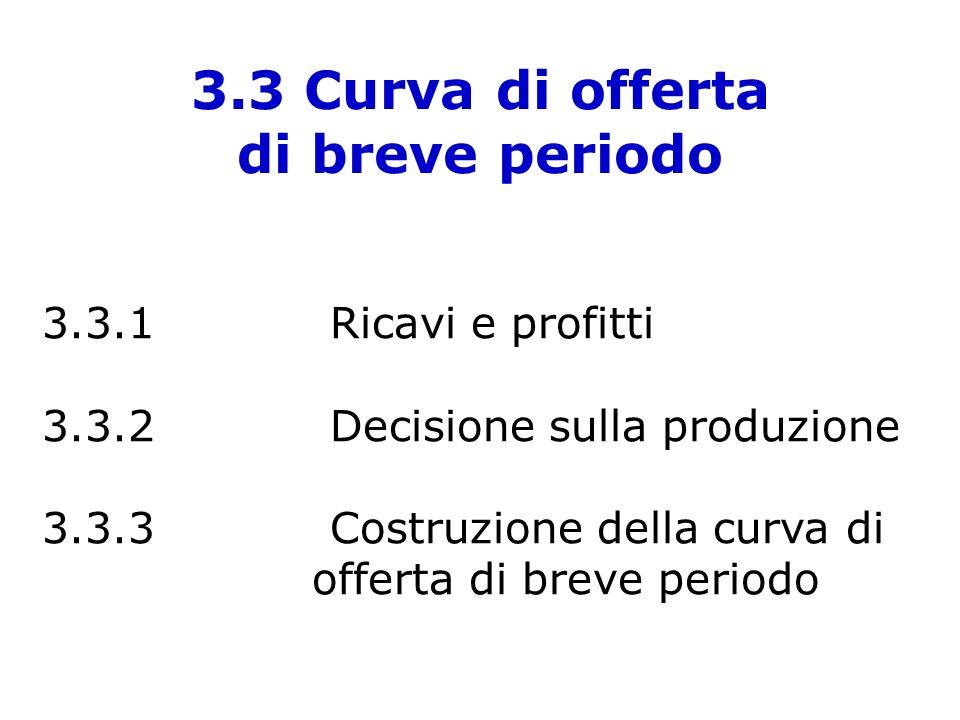 3.3 Curva di offerta di breve periodo 3.3.1Ricavi e profitti 3.3.2Decisione sulla produzione 3.3.3Costruzione della curva di offerta di breve periodo