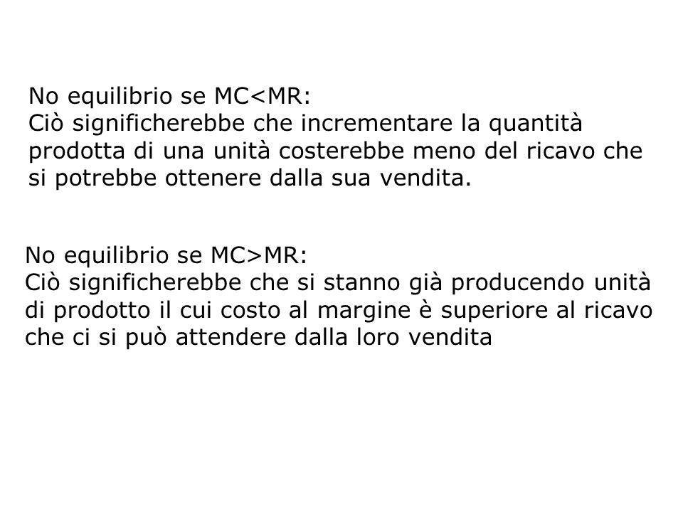 No equilibrio se MC<MR: Ciò significherebbe che incrementare la quantità prodotta di una unità costerebbe meno del ricavo che si potrebbe ottenere dal